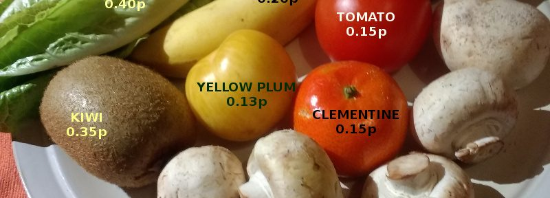 How much fruit and veg is 'ten a day'